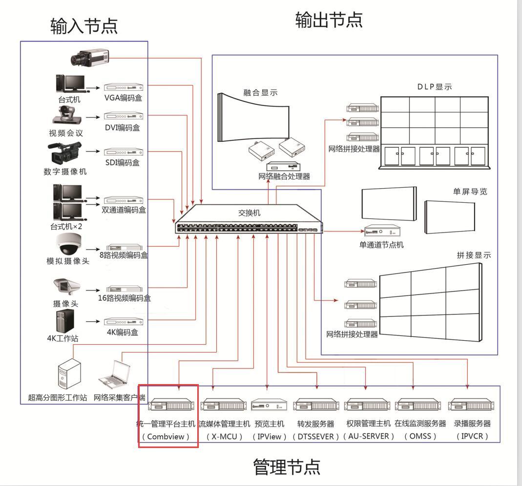 电路 电路图 电子 户型 户型图 平面图 原理图 1069_997